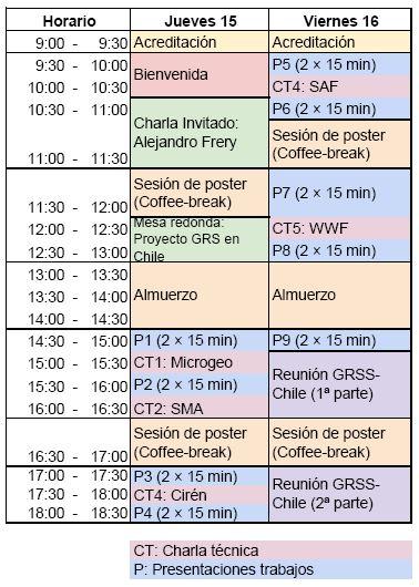 Información del Simposio GRSS-CHILE